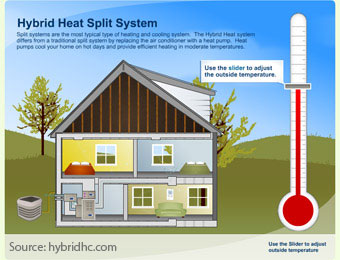 Best Heat For Home best heating & air : ductless split heating & air conditioning